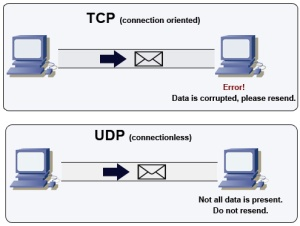 tcp-versus-udp[1]